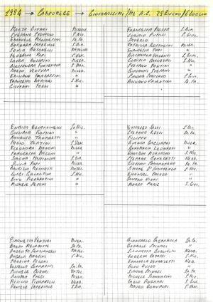Elenco Campo Giovanissimi Camporege 1984